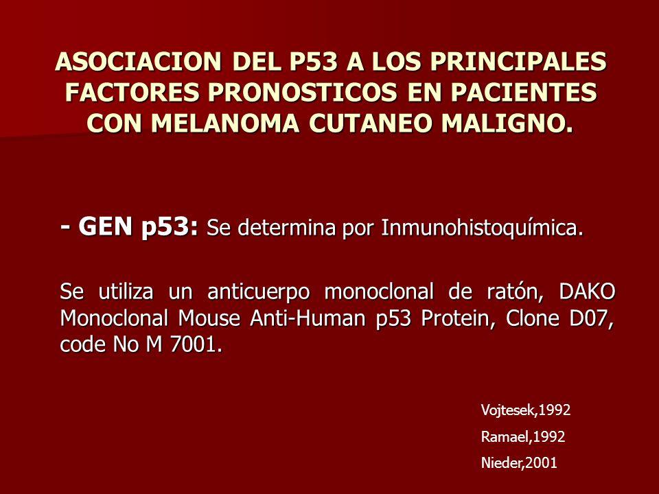 - GEN p53: Se determina por Inmunohistoquímica.