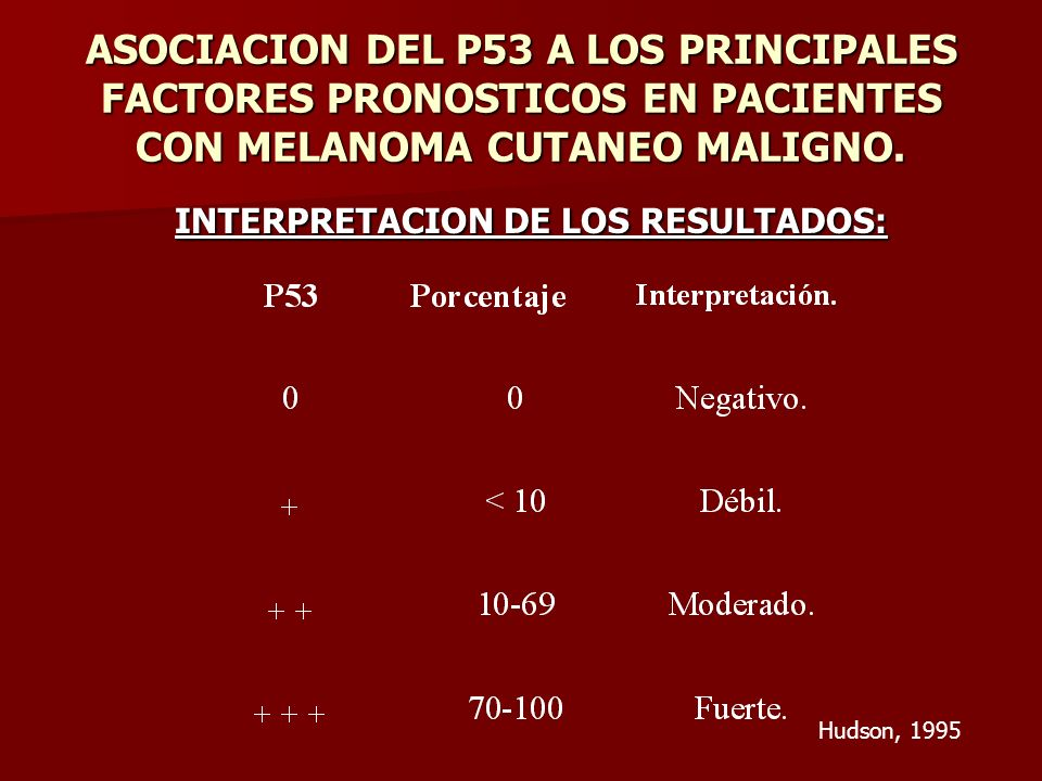 INTERPRETACION DE LOS RESULTADOS: