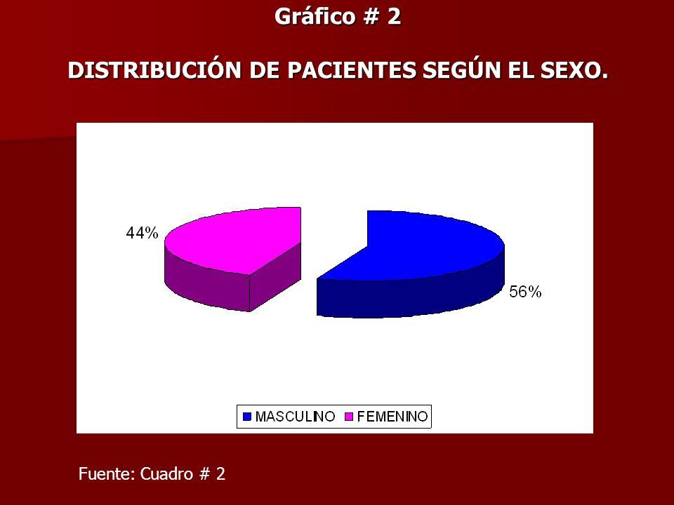 Gráfico # 2 DISTRIBUCIÓN DE PACIENTES SEGÚN EL SEXO.
