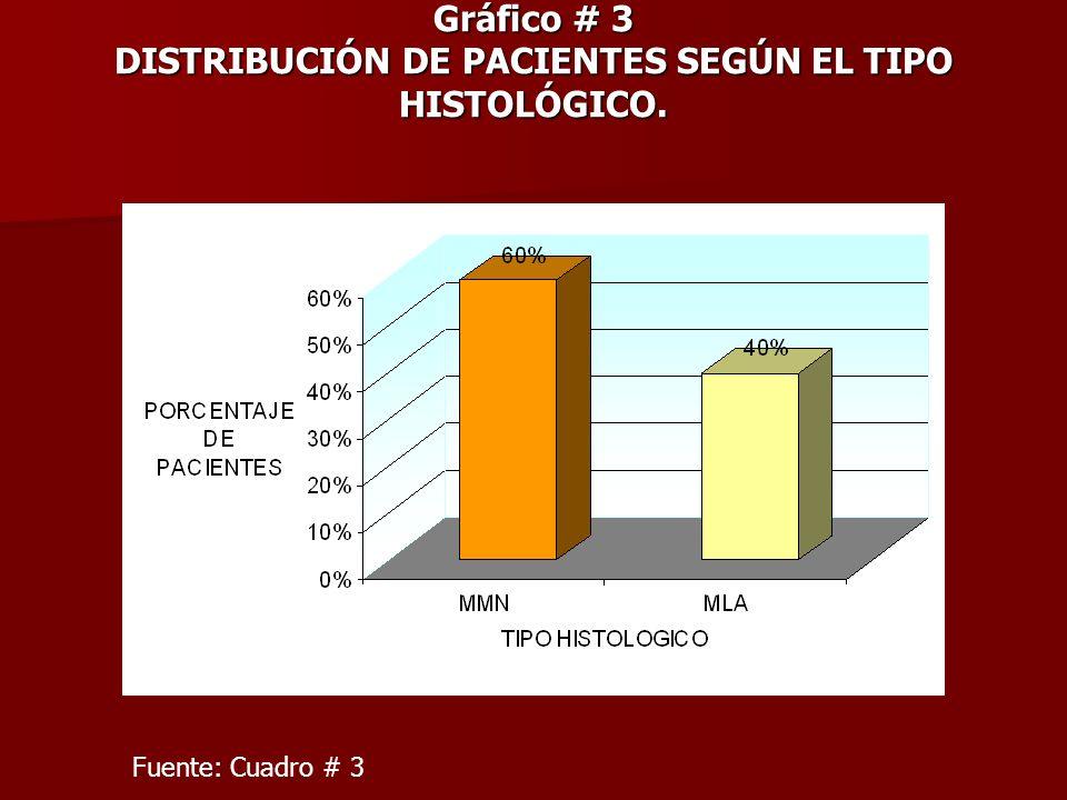 Gráfico # 3 DISTRIBUCIÓN DE PACIENTES SEGÚN EL TIPO HISTOLÓGICO.