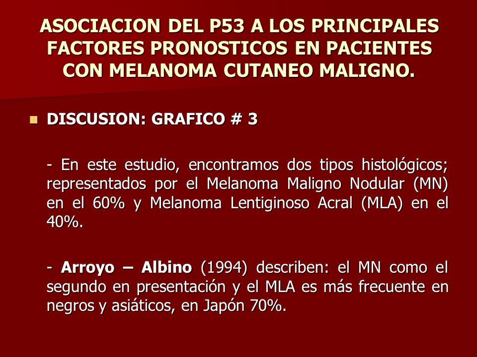 ASOCIACION DEL P53 A LOS PRINCIPALES FACTORES PRONOSTICOS EN PACIENTES CON MELANOMA CUTANEO MALIGNO.