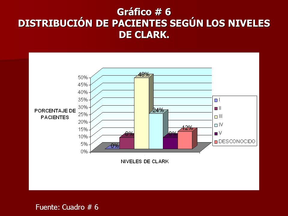 Gráfico # 6 DISTRIBUCIÓN DE PACIENTES SEGÚN LOS NIVELES DE CLARK.