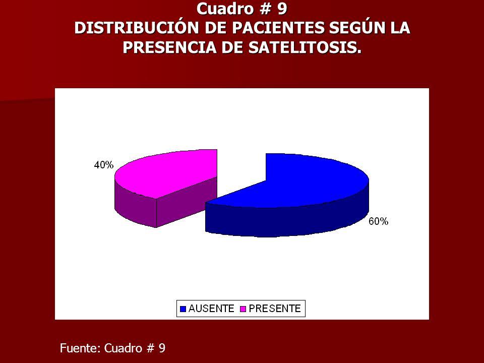 Cuadro # 9 DISTRIBUCIÓN DE PACIENTES SEGÚN LA PRESENCIA DE SATELITOSIS.