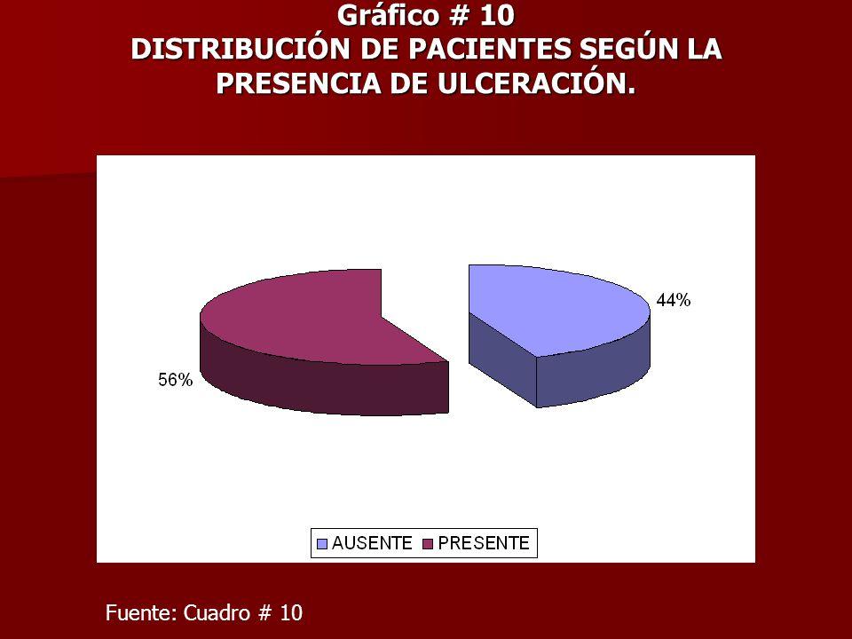 Gráfico # 10 DISTRIBUCIÓN DE PACIENTES SEGÚN LA PRESENCIA DE ULCERACIÓN.