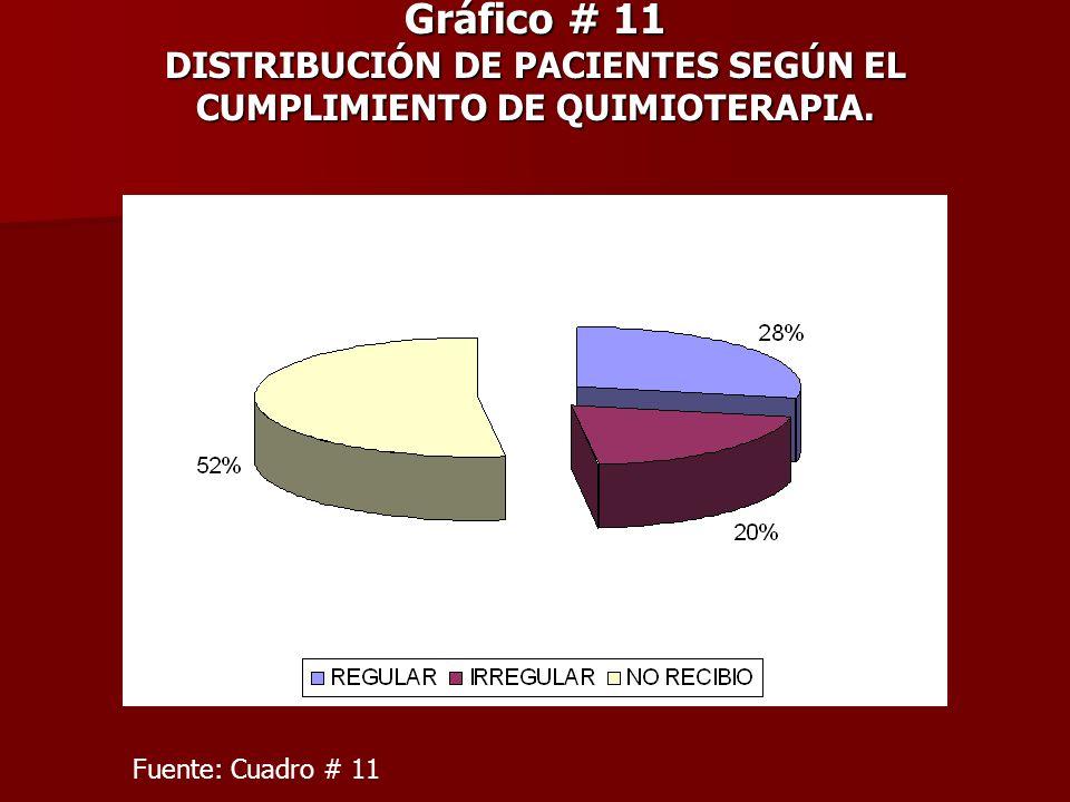 Gráfico # 11 DISTRIBUCIÓN DE PACIENTES SEGÚN EL CUMPLIMIENTO DE QUIMIOTERAPIA.