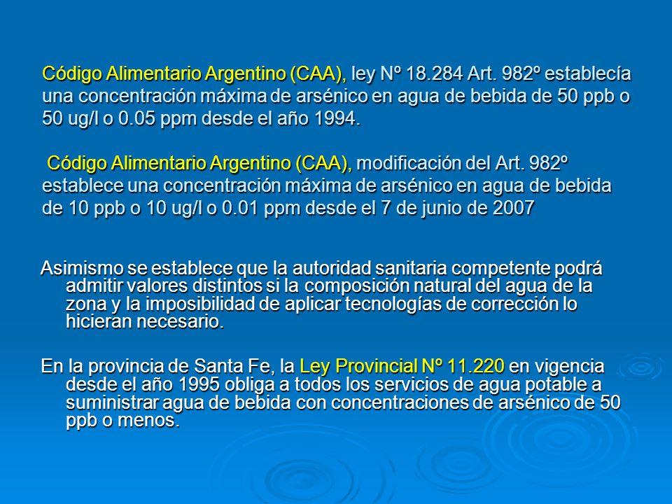 Código Alimentario Argentino (CAA), ley Nº 18. 284 Art