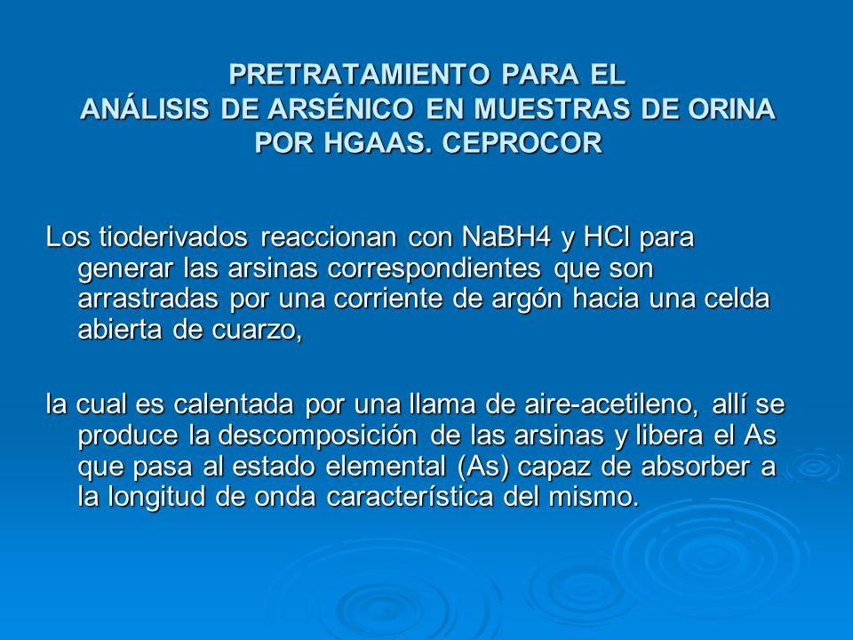 PRETRATAMIENTO PARA EL ANÁLISIS DE ARSÉNICO EN MUESTRAS DE ORINA POR HGAAS. CEPROCOR