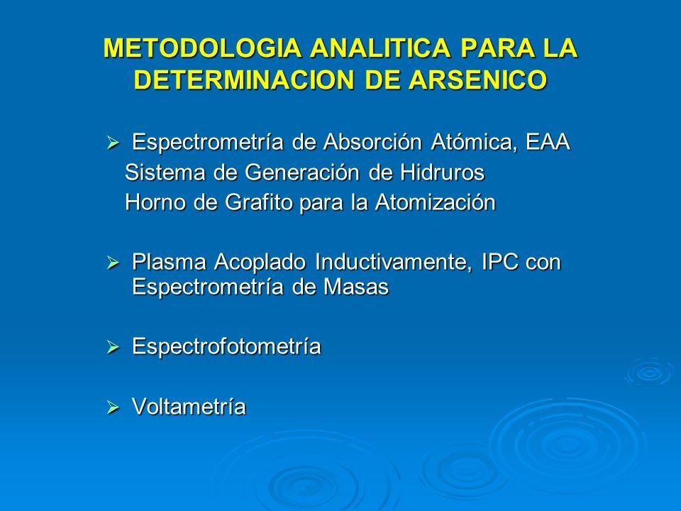 METODOLOGIA ANALITICA PARA LA DETERMINACION DE ARSENICO
