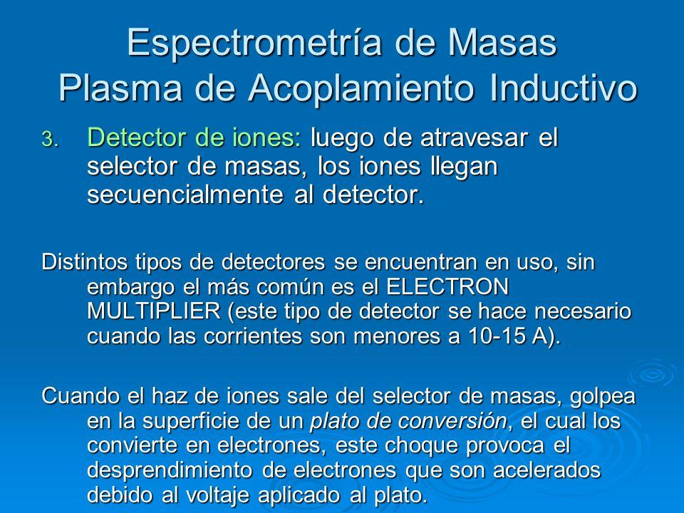 Espectrometría de Masas Plasma de Acoplamiento Inductivo