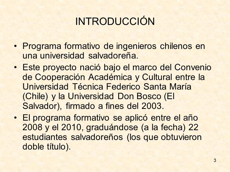 INTRODUCCIÓN Programa formativo de ingenieros chilenos en una universidad salvadoreña.
