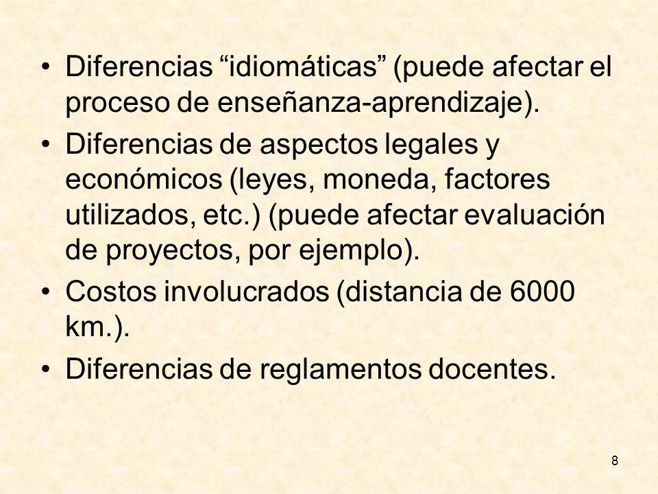 Diferencias idiomáticas (puede afectar el proceso de enseñanza-aprendizaje).