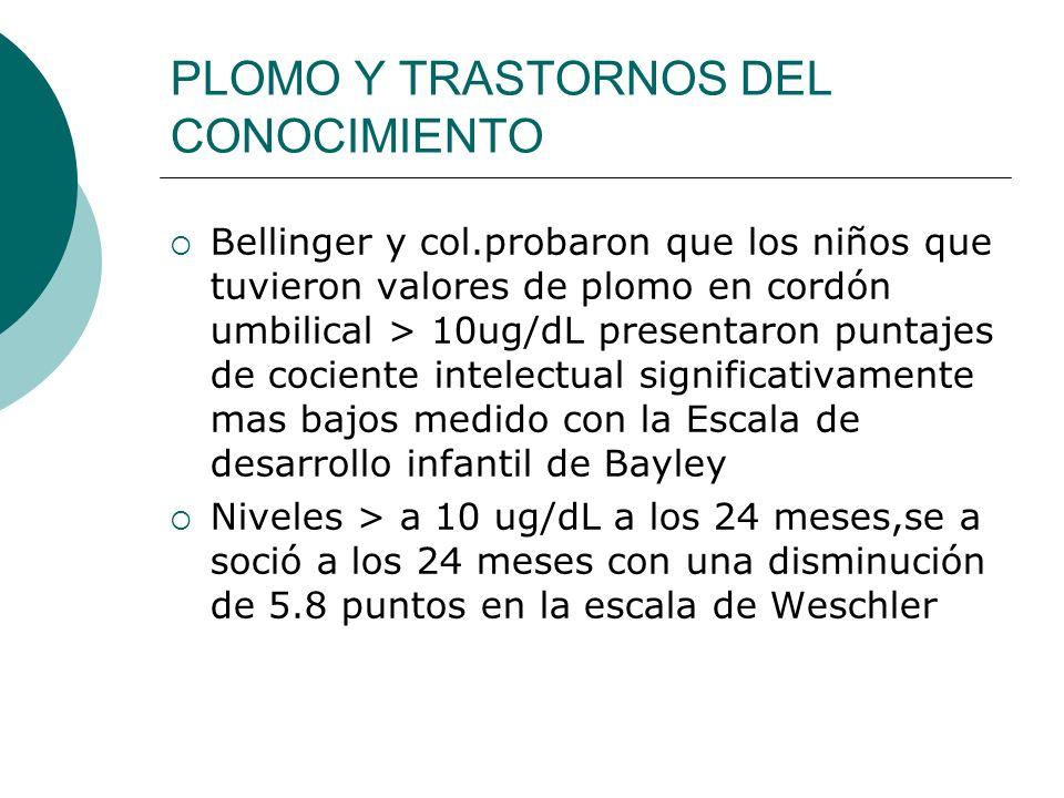 PLOMO Y TRASTORNOS DEL CONOCIMIENTO