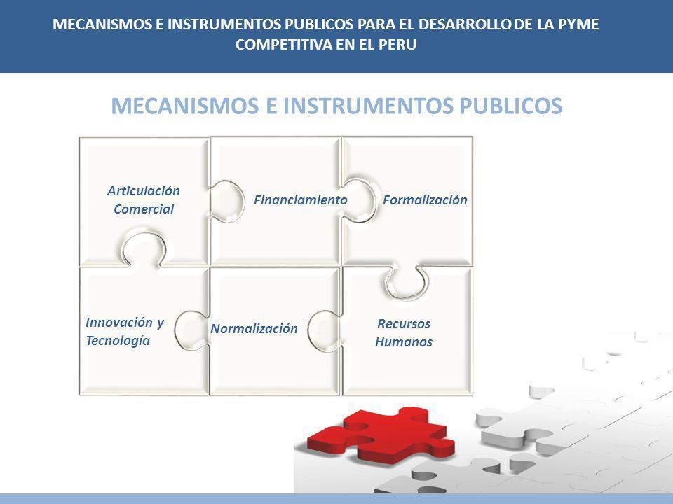 MECANISMOS E INSTRUMENTOS PUBLICOS Articulación Comercial