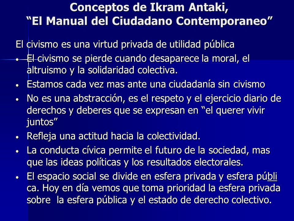 Conceptos de Ikram Antaki, El Manual del Ciudadano Contemporaneo