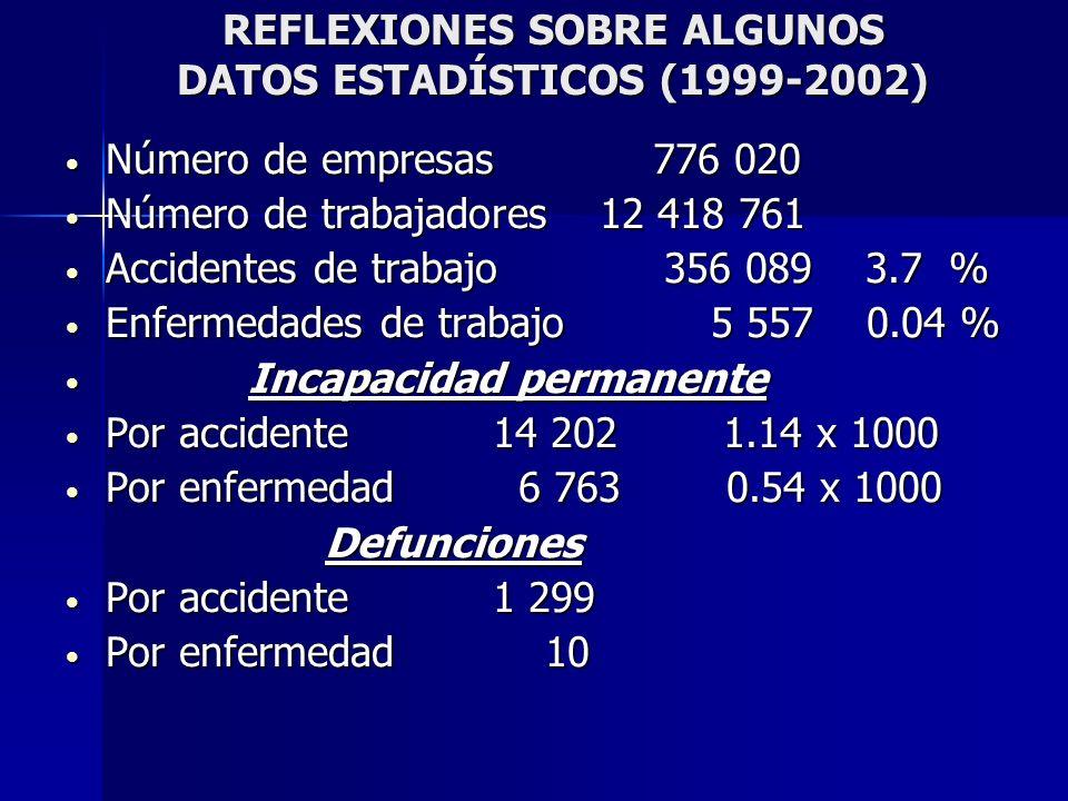 REFLEXIONES SOBRE ALGUNOS DATOS ESTADÍSTICOS (1999-2002)