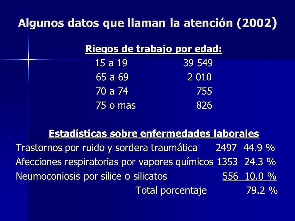Algunos datos que llaman la atención (2002)
