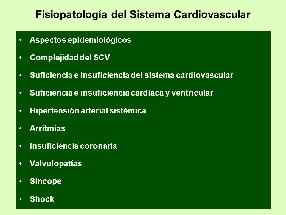Fisiopatología del Sistema Cardiovascular
