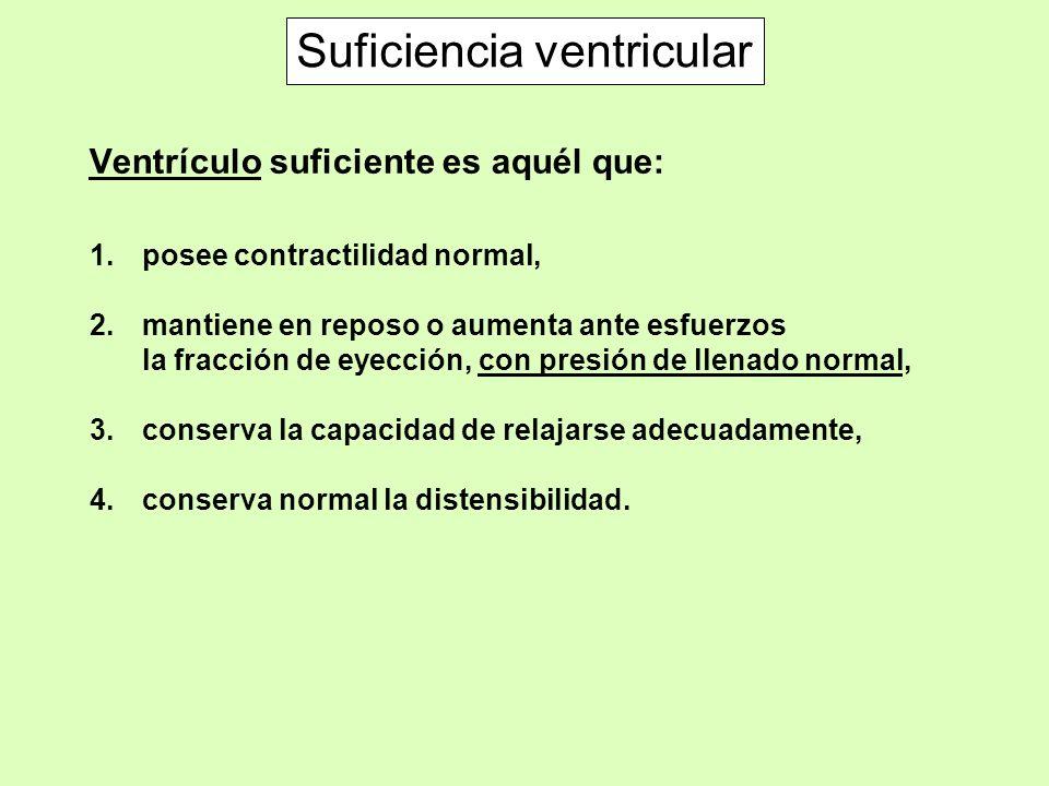Suficiencia ventricular