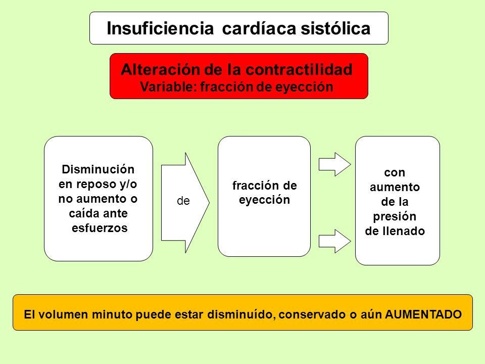 Insuficiencia cardíaca sistólica
