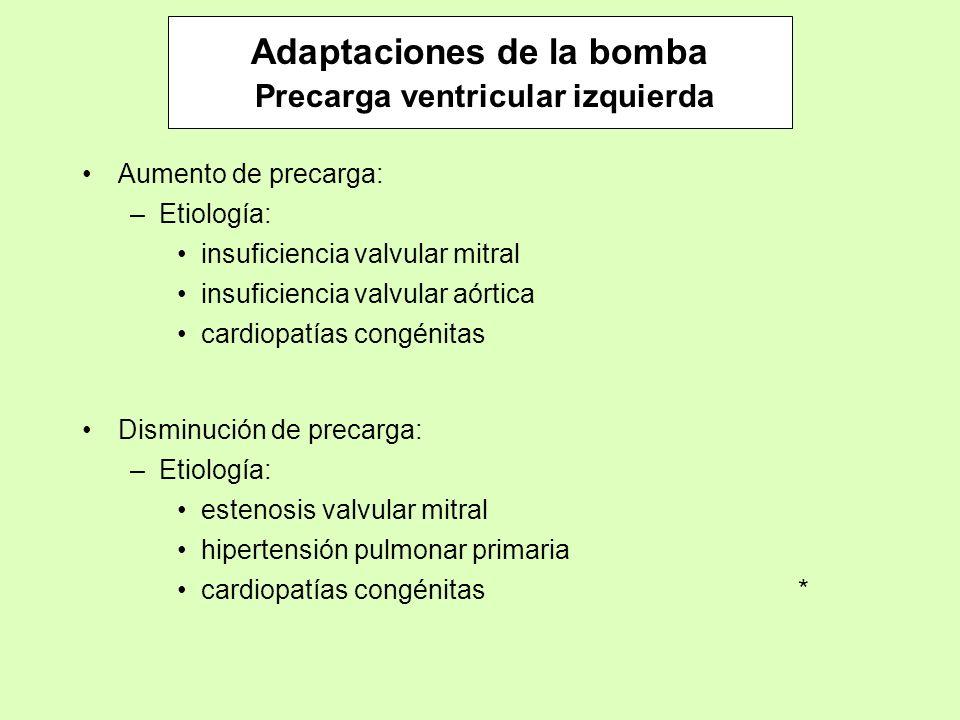 Adaptaciones de la bomba Precarga ventricular izquierda
