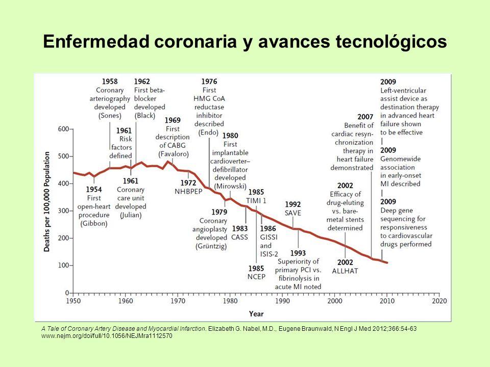 Enfermedad coronaria y avances tecnológicos