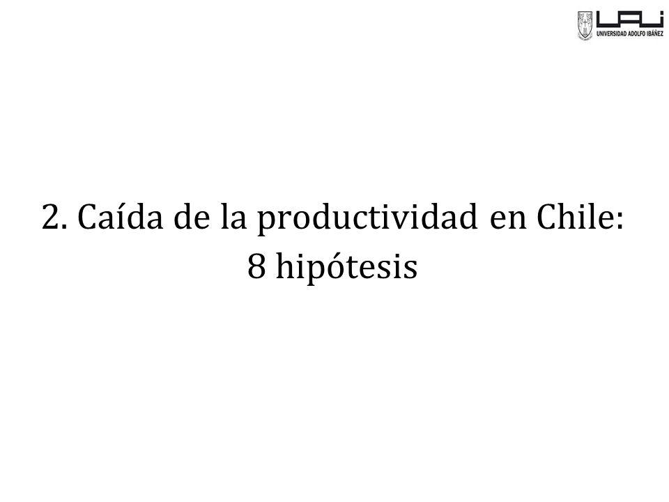 2. Caída de la productividad en Chile: