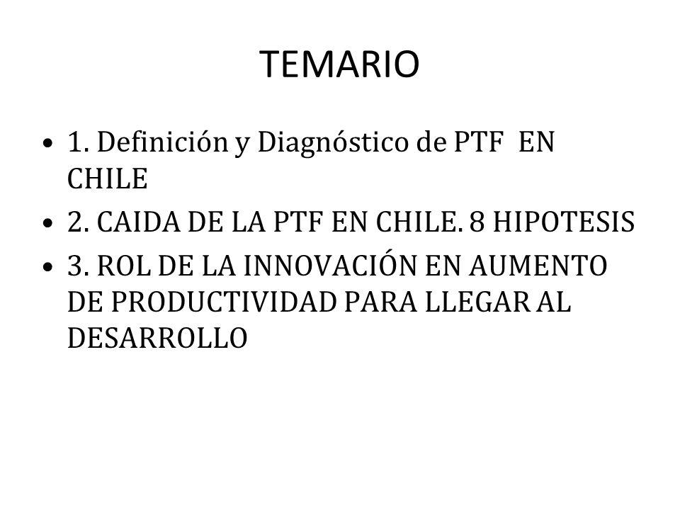TEMARIO 1. Definición y Diagnóstico de PTF EN CHILE