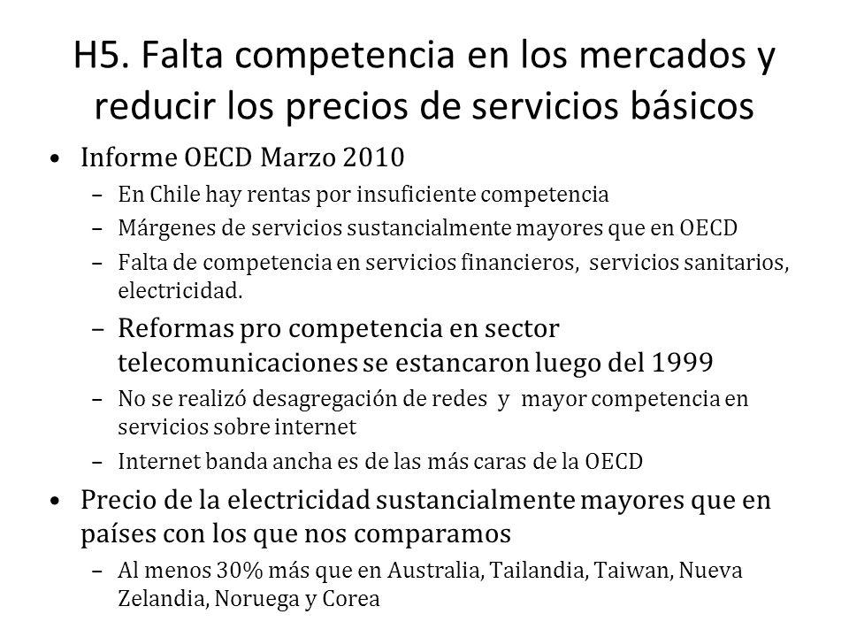 H5. Falta competencia en los mercados y reducir los precios de servicios básicos