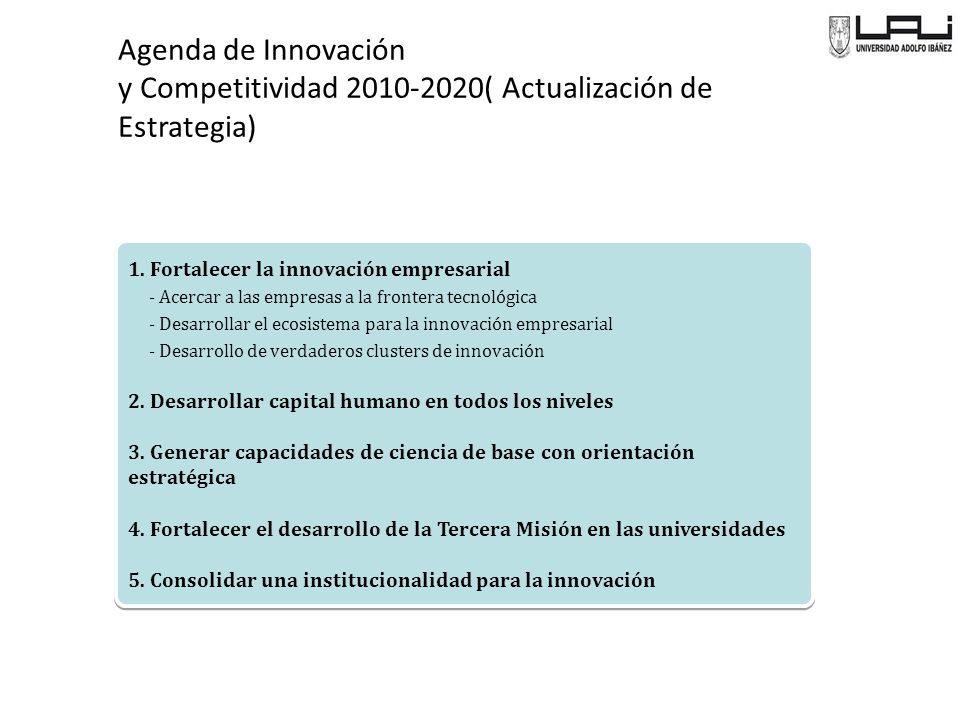 y Competitividad 2010-2020( Actualización de Estrategia)