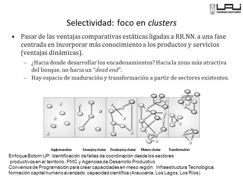 Selectividad: foco en clusters