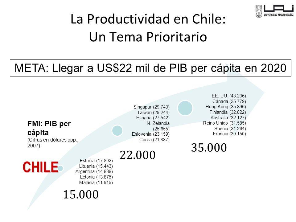 La Productividad en Chile: Un Tema Prioritario