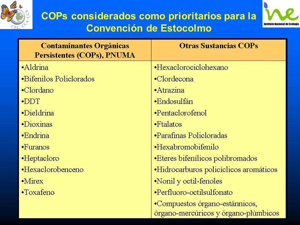 COPs considerados como prioritarios para la Convención de Estocolmo
