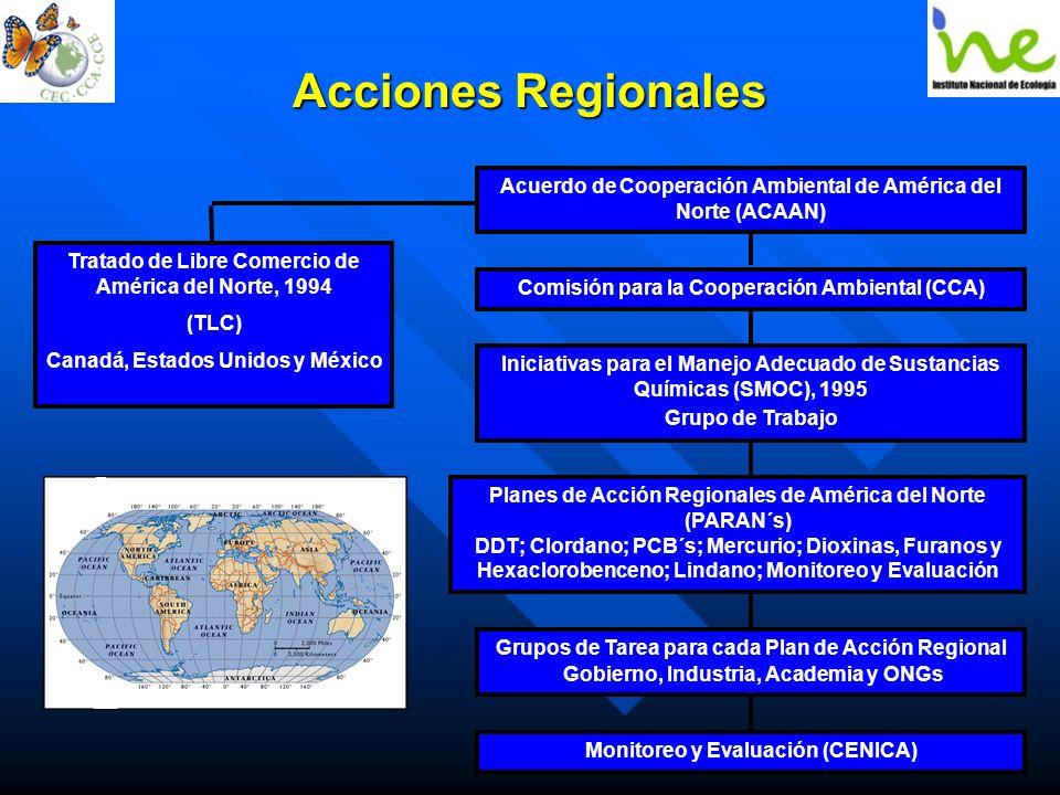 Acciones Regionales Acuerdo de Cooperación Ambiental de América del Norte (ACAAN) Tratado de Libre Comercio de América del Norte, 1994.