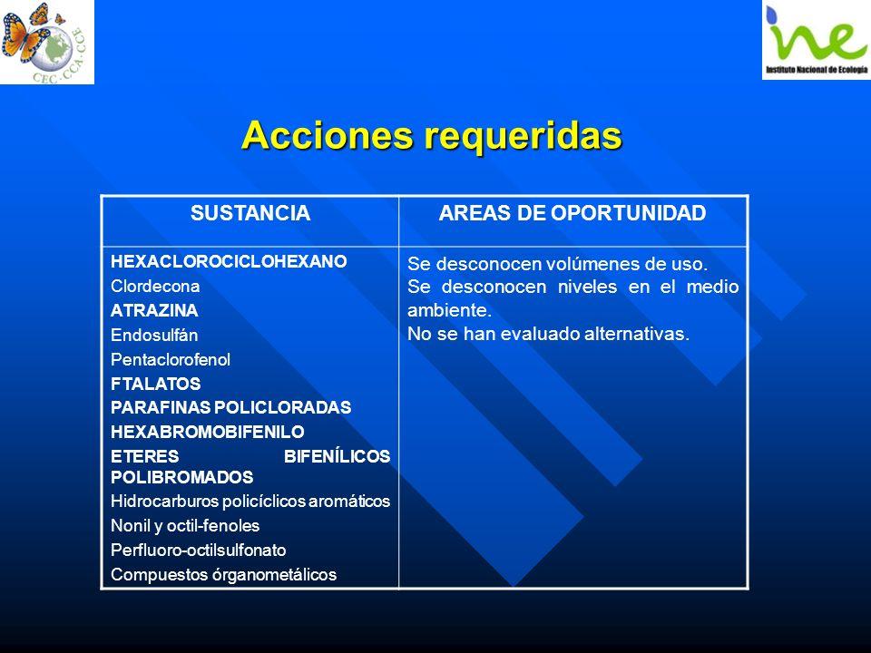 Acciones requeridas SUSTANCIA AREAS DE OPORTUNIDAD