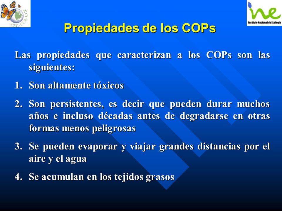 Propiedades de los COPs