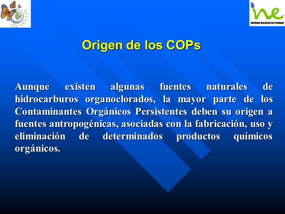 Origen de los COPs