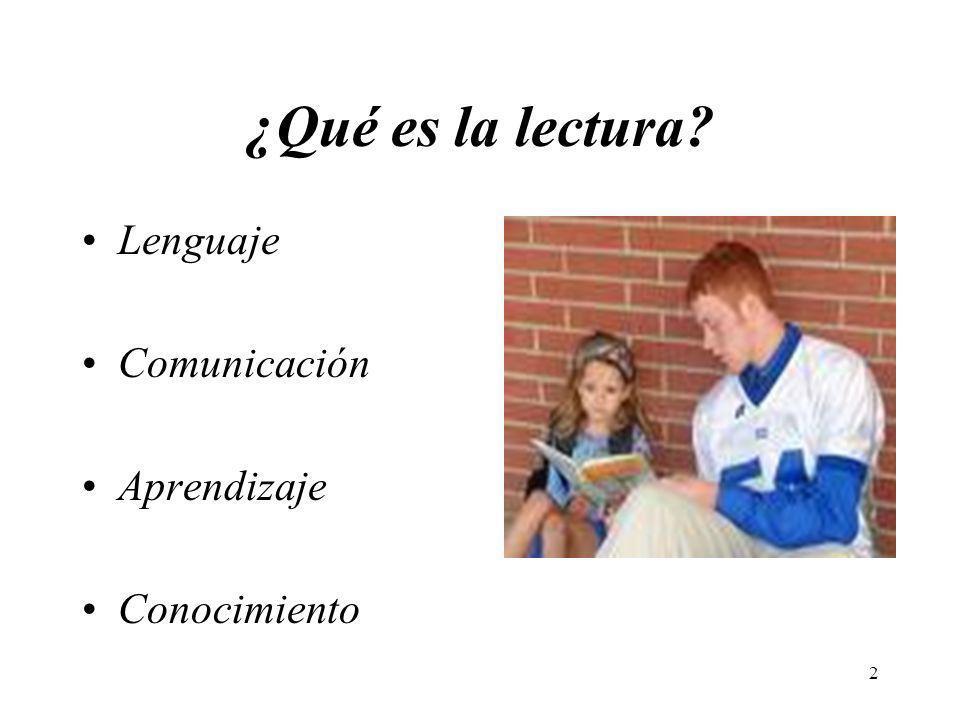¿Qué es la lectura Lenguaje Comunicación Aprendizaje Conocimiento