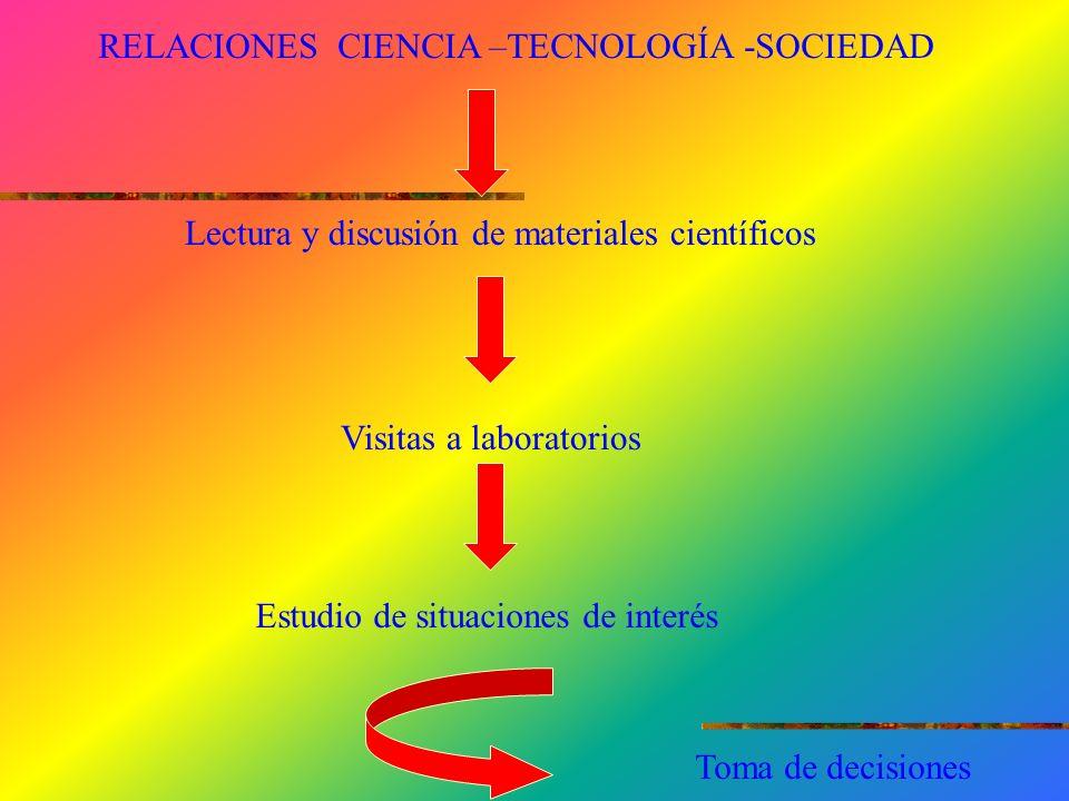 RELACIONES CIENCIA –TECNOLOGÍA -SOCIEDAD