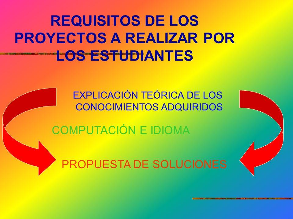 REQUISITOS DE LOS PROYECTOS A REALIZAR POR LOS ESTUDIANTES