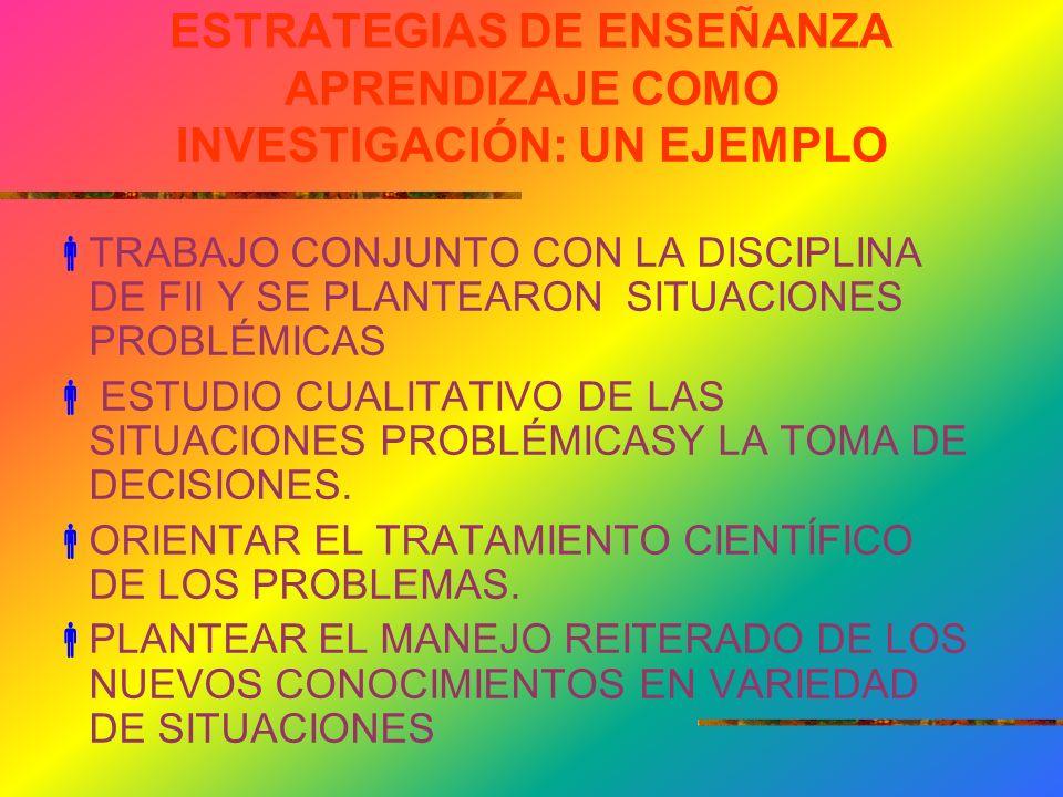 ESTRATEGIAS DE ENSEÑANZA APRENDIZAJE COMO INVESTIGACIÓN: UN EJEMPLO