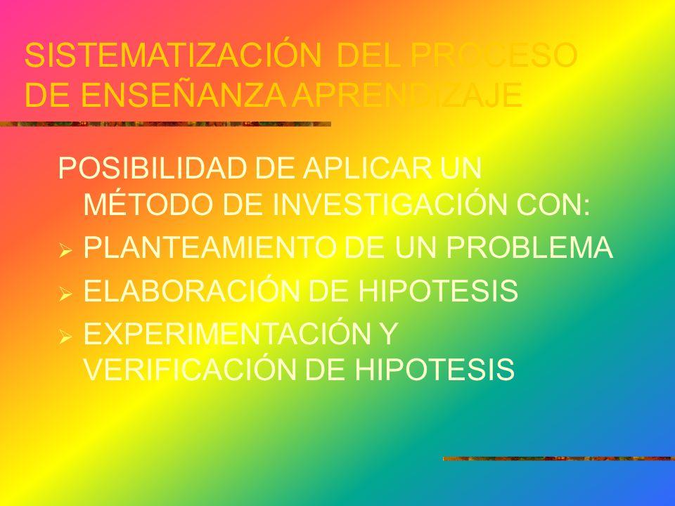 SISTEMATIZACIÓN DEL PROCESO DE ENSEÑANZA APRENDIZAJE