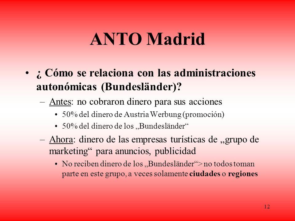 ANTO Madrid ¿ Cómo se relaciona con las administraciones autonómicas (Bundesländer) Antes: no cobraron dinero para sus acciones.