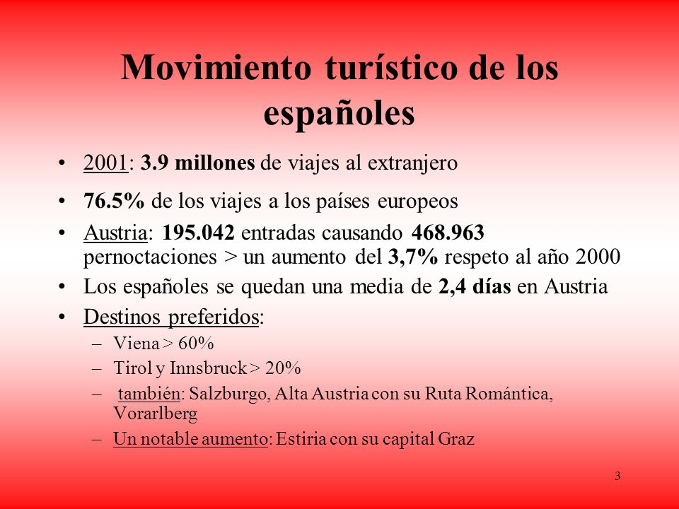 Movimiento turístico de los españoles