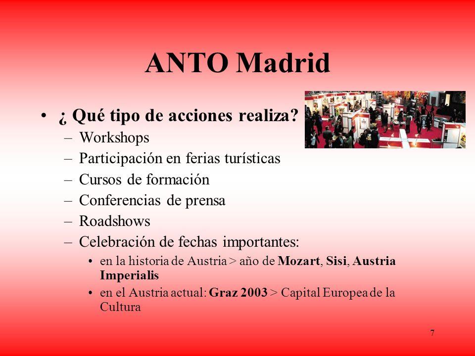 ANTO Madrid ¿ Qué tipo de acciones realiza Workshops