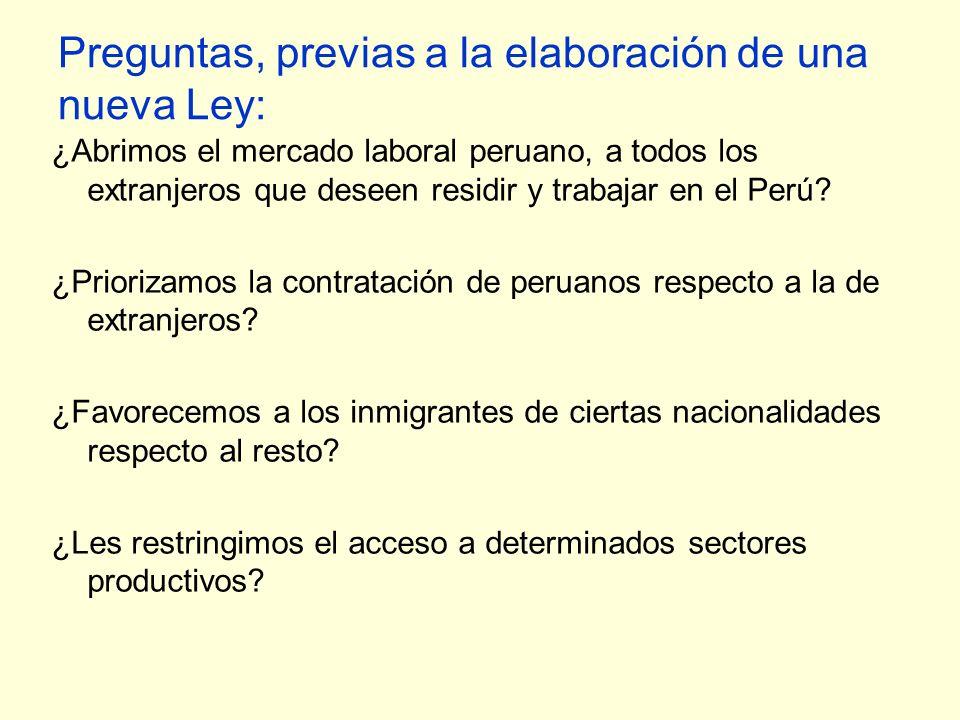 Preguntas, previas a la elaboración de una nueva Ley: