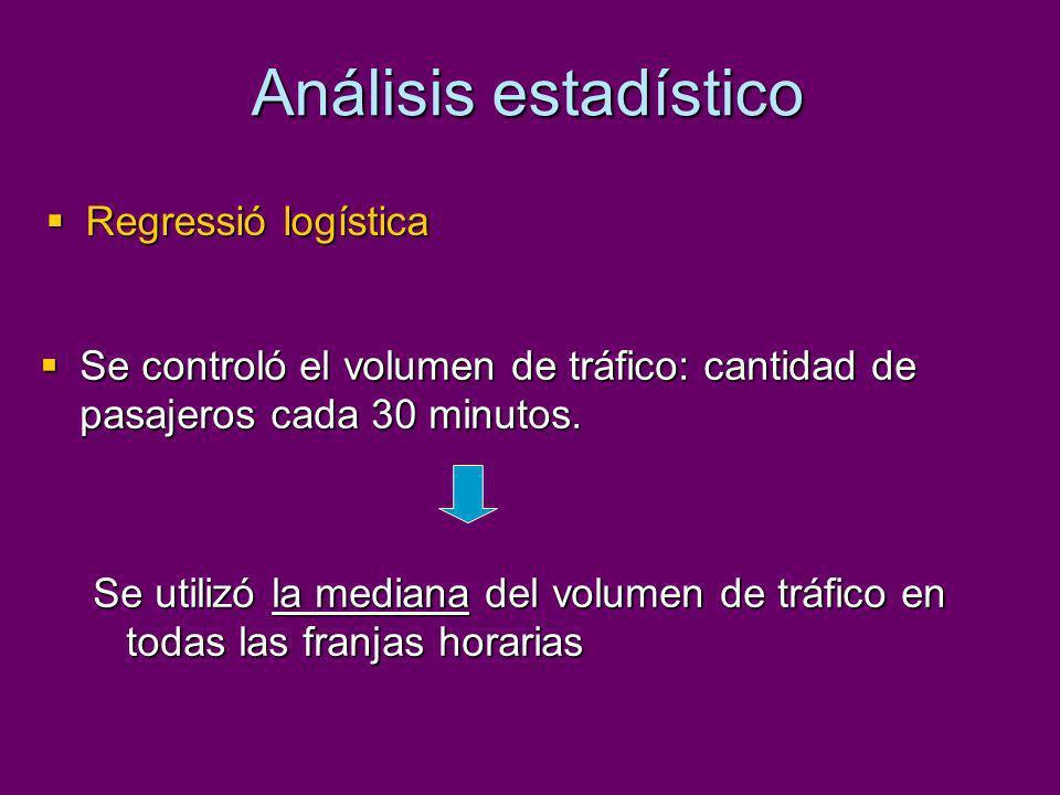Análisis estadístico Regressió logística