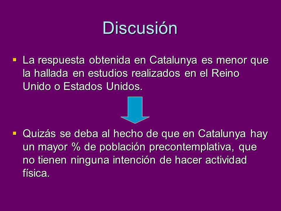 DiscusiónLa respuesta obtenida en Catalunya es menor que la hallada en estudios realizados en el Reino Unido o Estados Unidos.