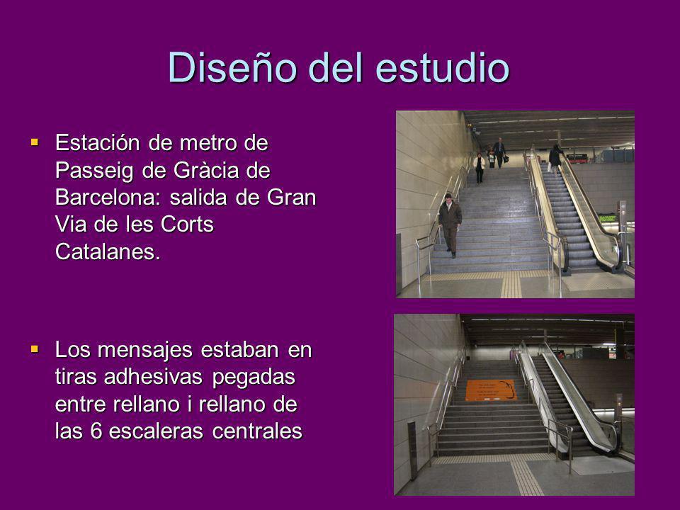 Diseño del estudioEstación de metro de Passeig de Gràcia de Barcelona: salida de Gran Via de les Corts Catalanes.