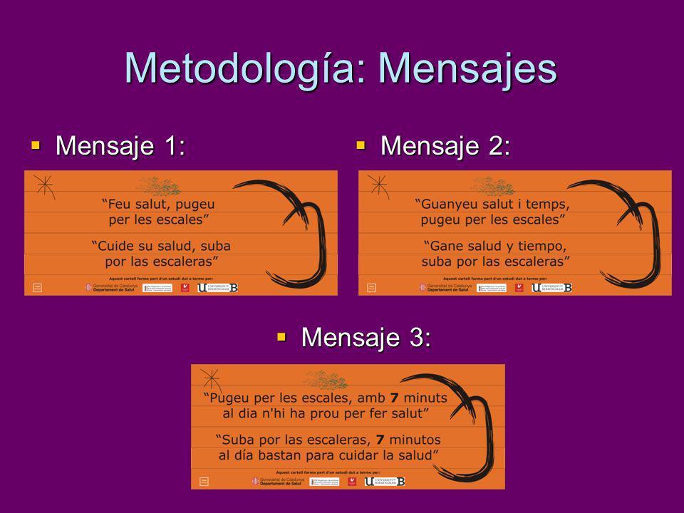 Metodología: Mensajes