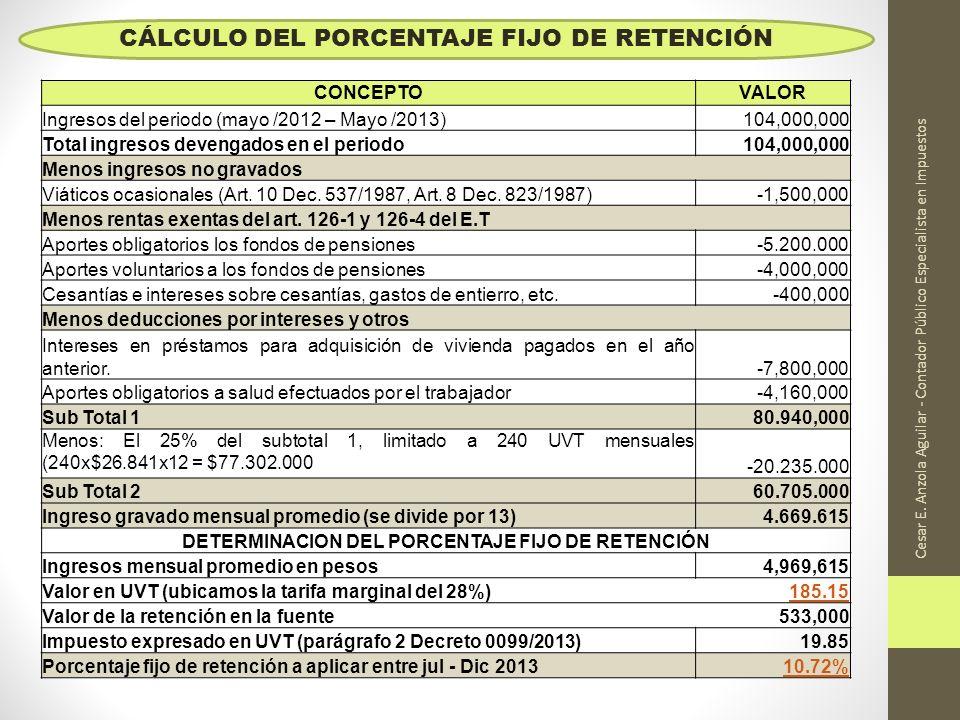 DETERMINACION DEL PORCENTAJE FIJO DE RETENCIÓN